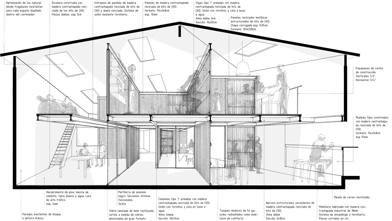 blogfundamentos | Selección de obras y noticias de arquitectura
